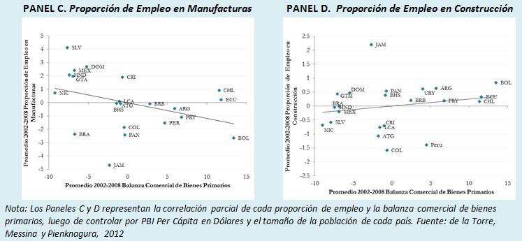 El cambio de tendencia en la desigualdad del ingreso y los retornos a la educación